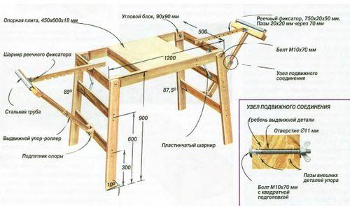 Стол для электролобзика своими руками с чертежами фото 279