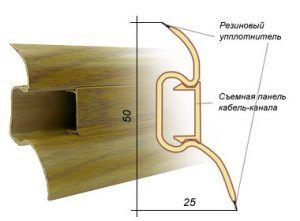 Плинтус ПВХ завершающая деталь внутренней отделки помещения