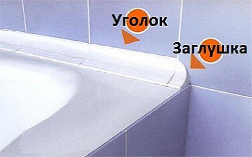 Заделка старых швов в ванной