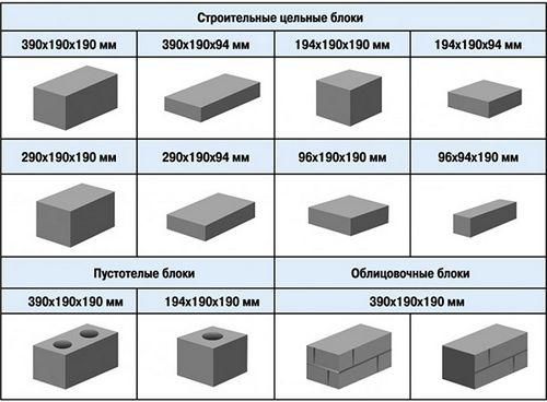 Керамзитобетон размеры и цены заказать бетон сланцы